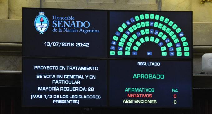 El Senado aporbó por unanimidad la Ley PyME
