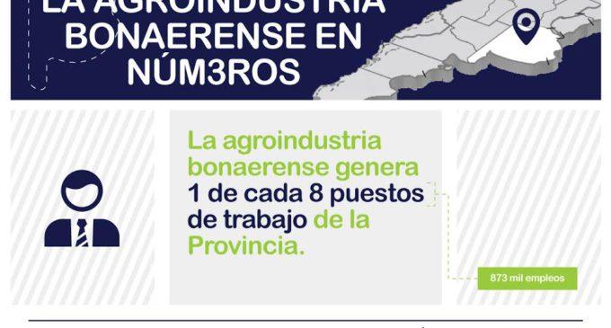 Agroindustria: el Gobierno bonaerense anunció que creará una Mesa Tributaria