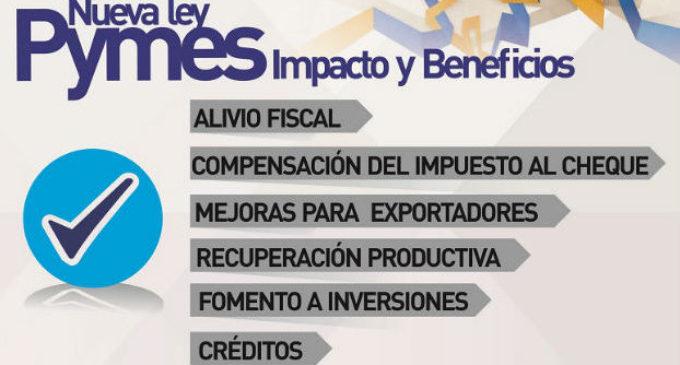 Las PYMES financieras y de seguros ahora pueden acceder a los beneficios de la Ley PYME
